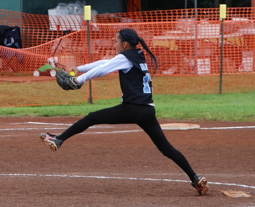 Pitching Lessons | Power Line Athletics | softball lessons and ...